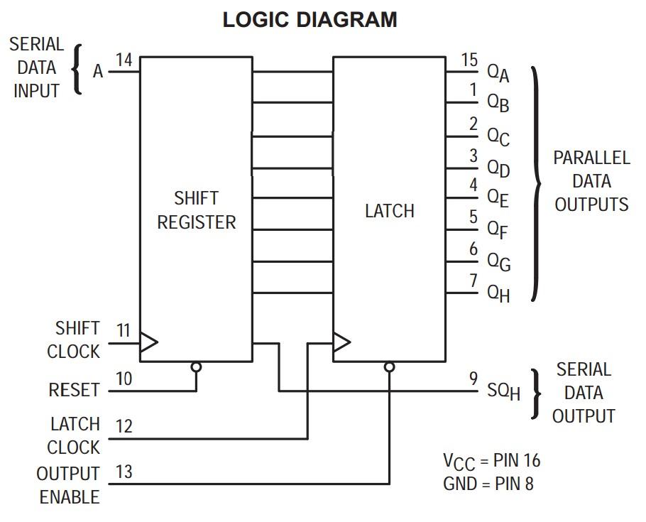 74HC595 Schieberegister – Teil 1 – Grundlagen | TechMike